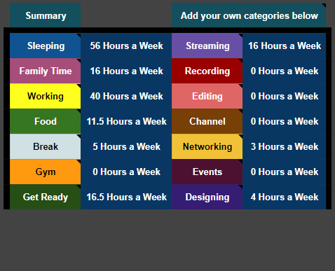 Our stream schedule creator supports custom categories.