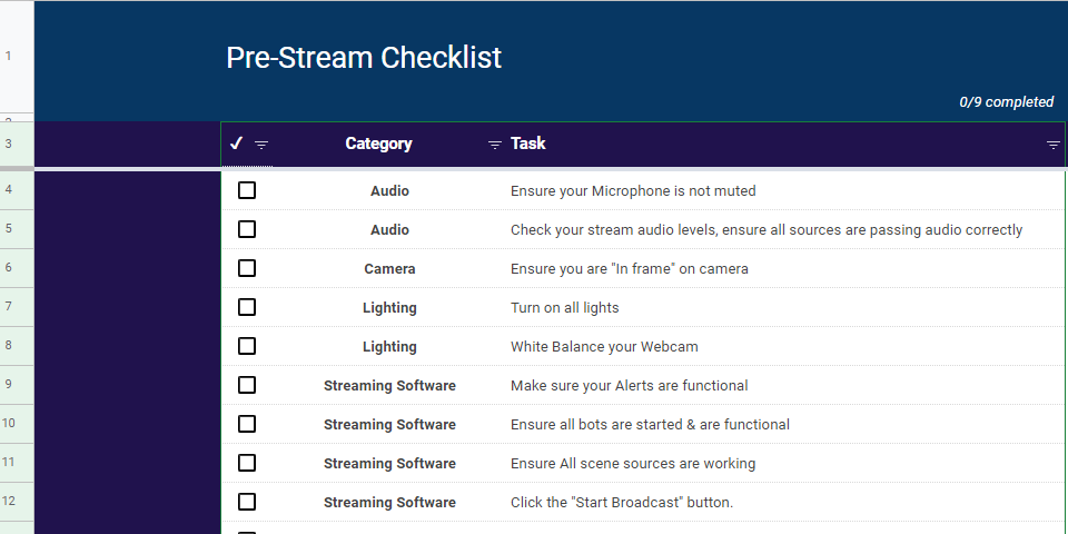 The pre-stream-checklist will improve your content by ensuring everything is in order before you go live
