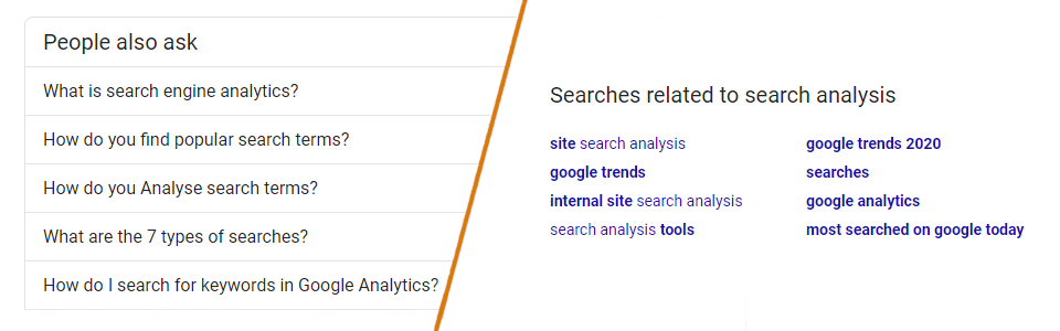 The first step to the Three-day Content strategy - Use Search analysis to find video topics to create.