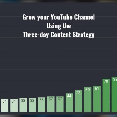 Three-day Strategy to Grow your YouTube Channel