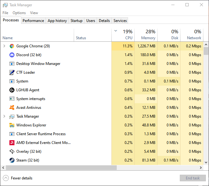 Task Manager in Windows 10 - 100% Utilization can cause Twitch lagging